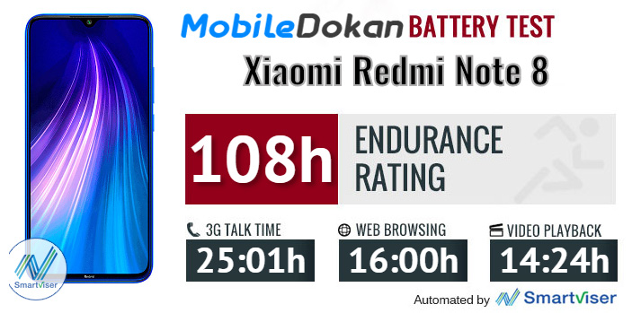Redmi Note 8 Battery test